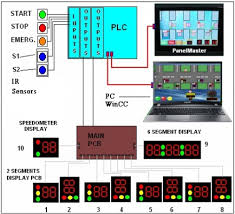 design a ladder diagram for controlling the traffic light system plc based project ebook10 programming a traffic light control on design a ladder diagram for controlling