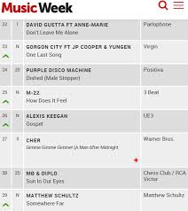Breaking The Uk Charts For The 3rd Time Matthew Schultz Is