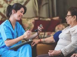 Hypertension Chart Understanding Your Blood Pressure