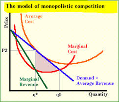 difference between oligopoly and monopolistic competition  monopolistic competition