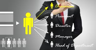 is the importance of talent management important enough to  is the importance of talent management important enough to leaders