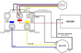 superwinch atv winch solenoid wiring diagram wire center \u2022 Warn Winch Wiring Diagram warn atv winch wiring diagram on superwinch solenoid wiring diagram rh kbvdesign co solenoid switch wiring diagram club car solenoid wiring diagram