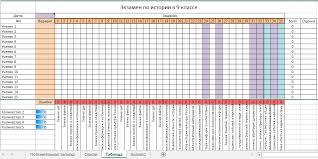Шаблоны анализаторы Всем учителям Сообщество взаимопомощи  Шаблон excel Анализатор результатов ОГЭ по ИСТОРИИ с автоматическим выводом отчета анализа