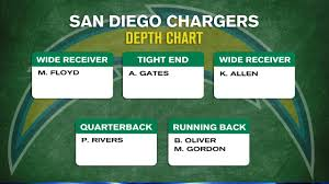 Chargers Qb Depth Chart Fantasy Football Depth Charts San Diego Chargers Rbs Target Distribution Adp Sleepers