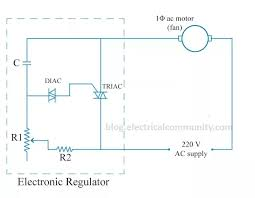 how does a fan speed regulator work quora resistor r1 is a variable resistor potentiometer which is attached to a knob this knob controls the gate current of the triac through a circuit