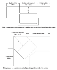 Electrical Clearance Chart Part Viii Electrical 2015 International Residential Code