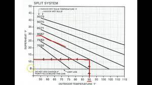 R22 Superheat Slide Chart Charging Chart Basics