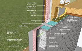 concrete masonry basement wall with exterior insulation footing detail figure 2 12s