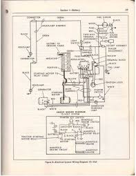ford 861 diesel wiring diagram yesterday s tractors third party image