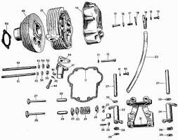 dont ask 2007 off road com engine diagram of the 1966 125 cc moto guzzi trial and a schematic of a jet engine your particular engine should fall somewhere in between these two