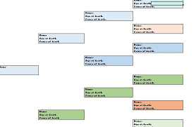 Ancestor Chart Template Templates Lois Willis Genealogy And Family History