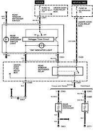 2002 honda civic wiring diagram wiring diagram simplepilgrimage org 2002 honda civic wiring diagram 2002 honda civic lx fuse box diagram awesome wiring diagram for 2003 honda civic the wiring diagram of 2002 honda civic lx fuse box diagram at 2002 honda