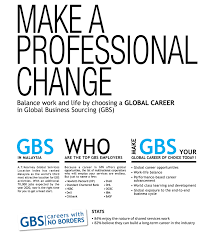 gbs as a career of choice official portal of msc gbs as a career of choice