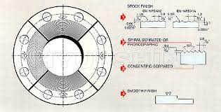 Flange Surface Finish Chart Standard Flange Facing Type Facing Finish Ansi Asme B16