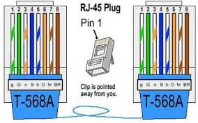 Cat 5 6 Cabling Standard And Cable Type Ethernet Wiring