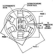 synchronous motor wiring diagram nilza net on simple ac wiring diagram