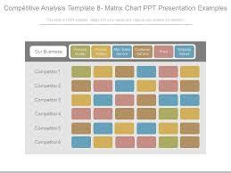 Matrix Chart Powerpoint Competitive Analysis Template 8 Matrix Chart Ppt