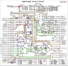 fuse diagram 2000 land rover data wiring diagram today land rover discovery v8 wiring diagram wiring diagrams schematic 2002 land rover discovery engine diagram fuse diagram 2000 land rover