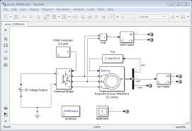 simulate variable speed motor control matlab simulink pwm control of an induction motor