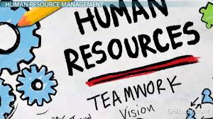 Effective Employee Management Strategy Amazing Strategic Human Resource Management Definition Importance Video