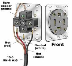 wire a 3 prong 220 plug female male graphic