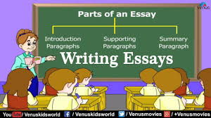 Parts Of A Essay Parts Of An Essay Writing Essays Youtube
