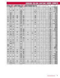 2011 auto meter hp catalog w links 9