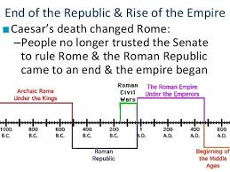 Difference Between Republic And Empire