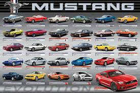 Ford Mustang 50th Anniversary Evolution History Of American