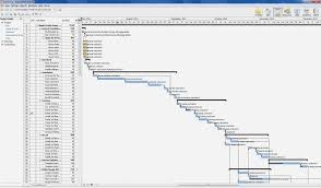 Gantt Chart Template Pages 75 Awesome Collection Of Gantt Chart Excel Template Mac