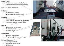 2015 mack truck fuse box diagram 2016 2001 panel data wiring medium size of 2000 mack truck fuse box diagram 2016 2013 trip wiring electricity basics o