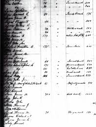 Genealogy - This, That, Tother: Lucas in Lee County KY Tax Records