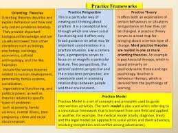 social exchange theory communication theories essay  social exchange theory communication theories essay