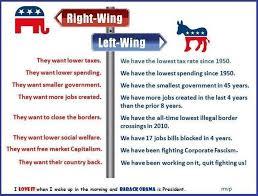 The Cognitive Dissonance Chart Political Beliefs
