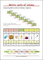 Free Printable Math Anchor Charts Myhomeschoolmath