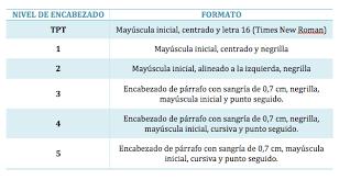 formato apa 2015 encabezados y seriaciones de las normas apa