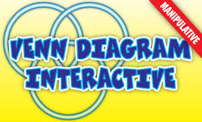 Interactive Venn Diagram Generator Online Venn Diagram Games Magdalene Project Org