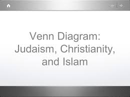 Similarities Between Christianity And Judaism Venn Diagram Venn Diagram Judaism Christianity And Islam Ppt Video