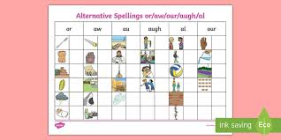 Our free phonics worksheets are colors, simple, and let kids understand phonics in a natural way through fun bingobonic phonics has the best free phonics worksheets for esl/efl kids! Alternative Spellings Or Aw Au Augh Al Our Worksheets Twinkl