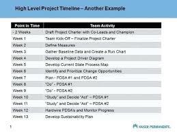 high level project schedule high level gantt chart template high level project timeline template