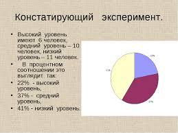 ИГРА МЕТОД РАЗВИТИЯ ПОЗНАВАТЕЛЬНОГО ИНТЕРЕСА МЛАДШИХ ШКОЛЬНИКОВ слайда 5 Констатирующий эксперимент Высокий уровень имеют 6 человек средний уровень