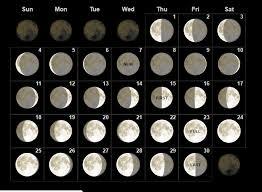 November 2018 Full Moon Calendar Phases When Is Next Full
