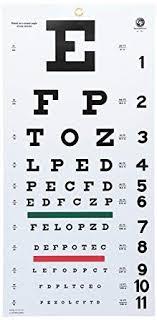 Eye Exam Chart For Dmv