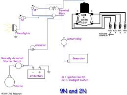 wiring diagram for n ford tractor the wiring diagram wiring diagram ford 9n 2n 8n forum yesterday s tractors wiring diagram