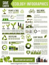 How To Make Chart On Pollution Ecology Nature Vector Photo Free Trial Bigstock