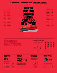Nike Shoe Sales Chart By The Numbers The Nike Zoom Vaporfly 4 Dominates