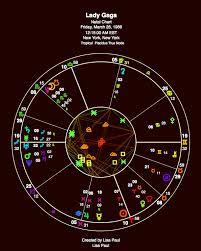 Lady Gaga Birth Chart Lady Gaga Astrology Chart Critical Trilogy Kundalinis