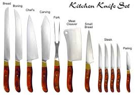 Knives U0026 Cutlery Buying Guide Types Of Kitchen Knives  AbtTypes Of Kitchen Knives