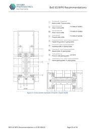 bos sg bipv recommendations v1 0 20140422 21