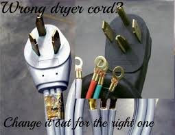 wiring diagram dryer outlet 4 prong wiring image 3 prong dryer outlet wiring diagram 240 volt 3 auto wiring on wiring diagram dryer outlet 3 wire and 4